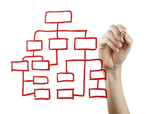 Miks ettevõtja peab tegelema süsteemide loomisega?